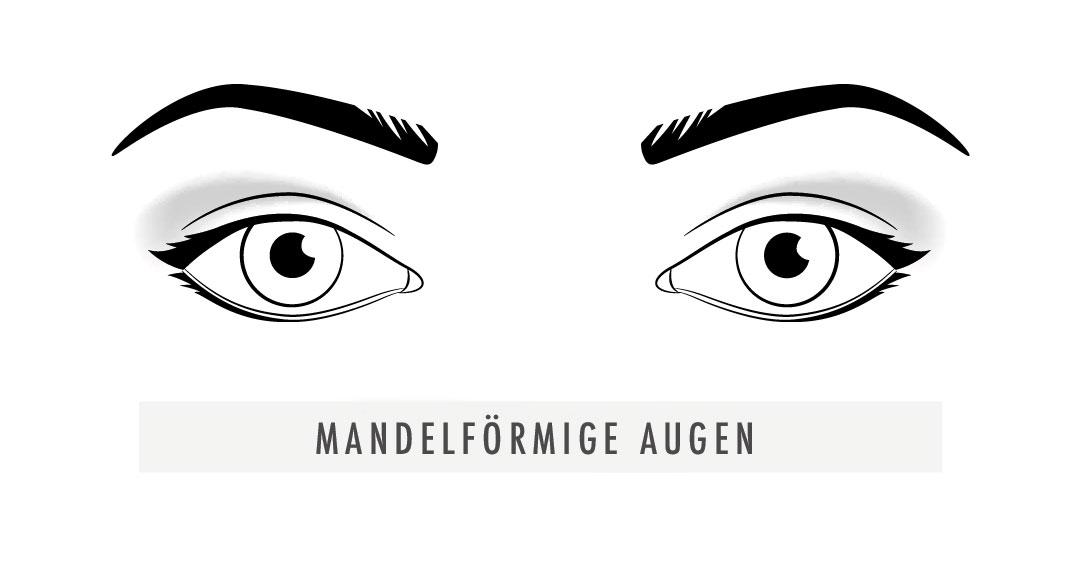 Mandelfo-rmige-Augen