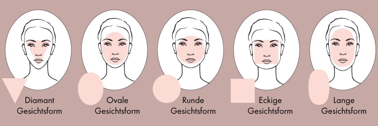 Augenbrauen Zupfen Die Besten Tipps Und Tricks Perfecthairch